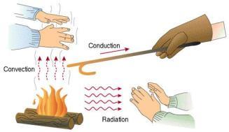 cond-conv-radiac
