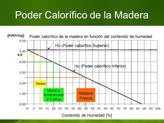 podcalor-madera_humedad