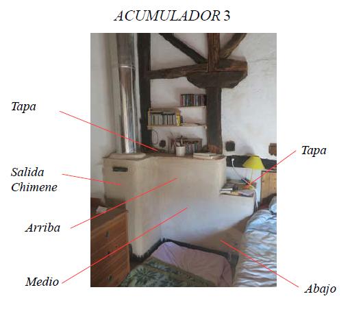 GARGANTA medicion_imagenes