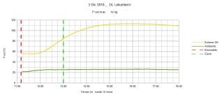 DL diamax TeC