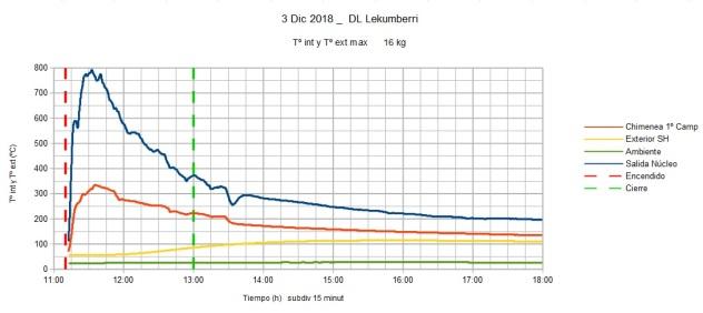 DL diamax Ti2TeC